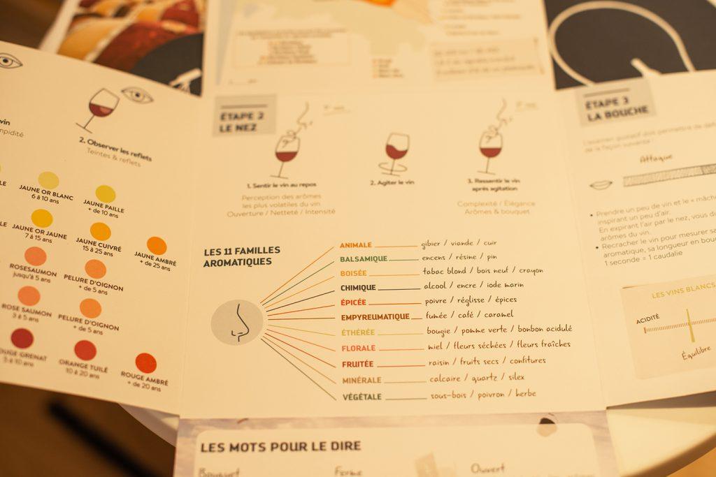 leer wijn proeven