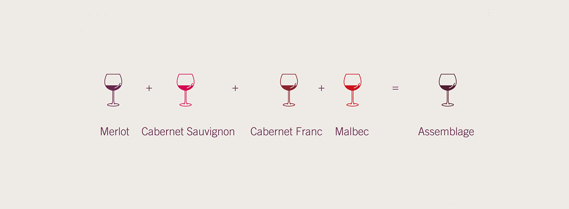 Die Kunst der Assemblage – Was ist eine Cuvée?